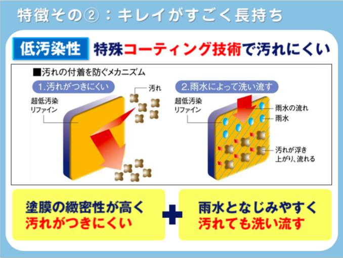 f:id:hiroppu112:20170217200735p:plain