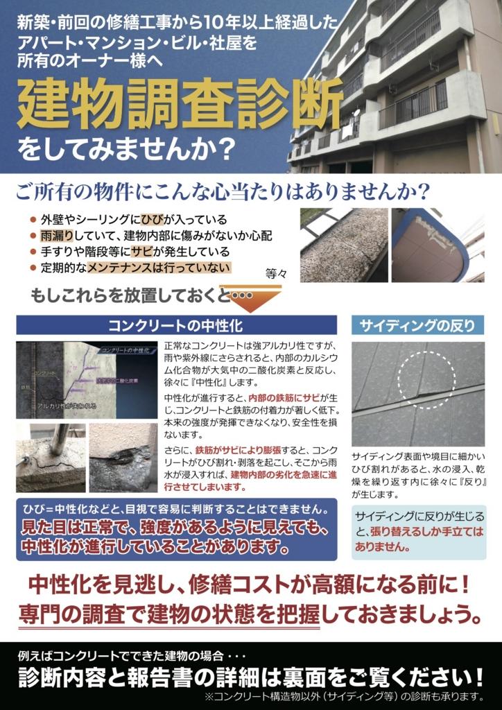 f:id:hiroppu112:20170303221321j:plain
