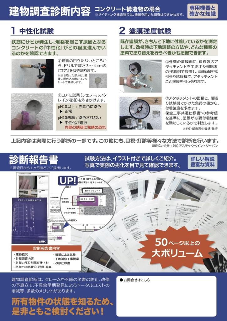 f:id:hiroppu112:20170303221618j:plain