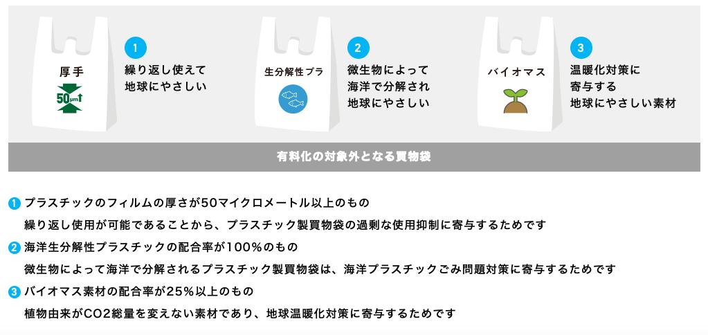 f:id:hirorino183:20200702081202p:plain