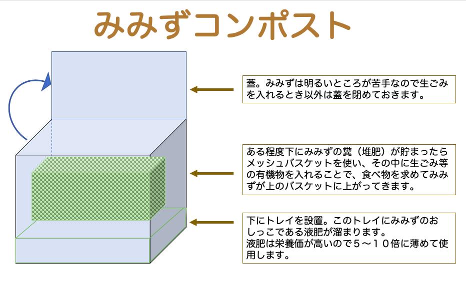 f:id:hirorino183:20200807053002p:plain