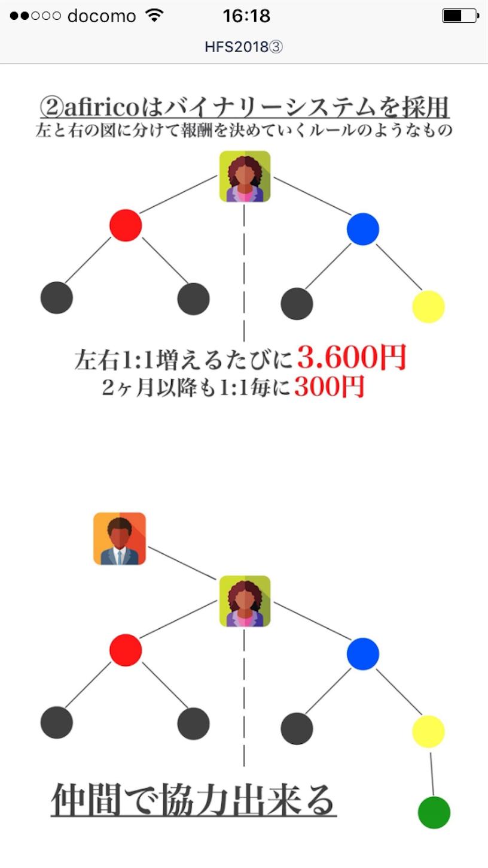 f:id:hirorocafe0106:20180221181048p:image