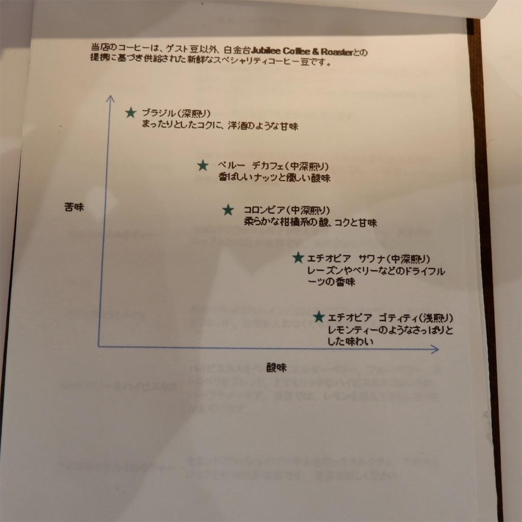 f:id:hirorocafe0106:20190924121157j:image