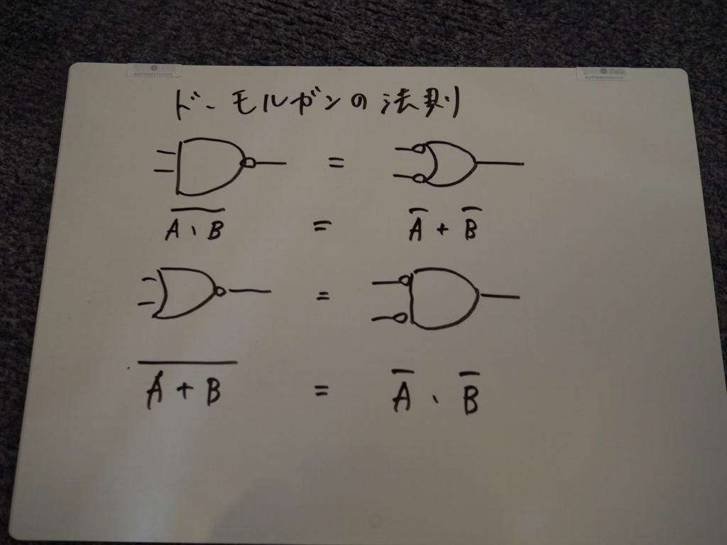 f:id:hirosasa49:20180624134312j:plain