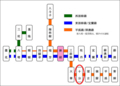 十分@台湾国鉄路線図