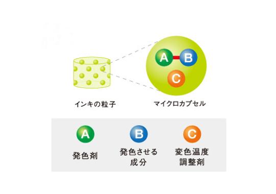 f:id:hiroseyonaka:20150826165407p:plain