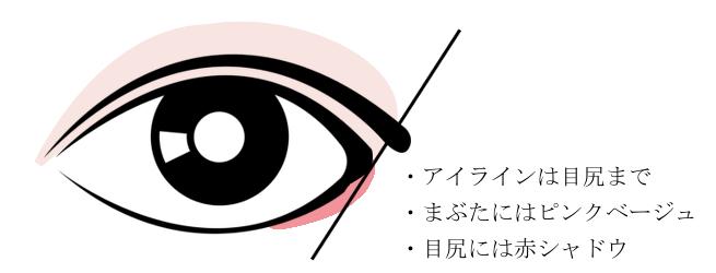f:id:hiroseyonaka:20160201195112p:plain