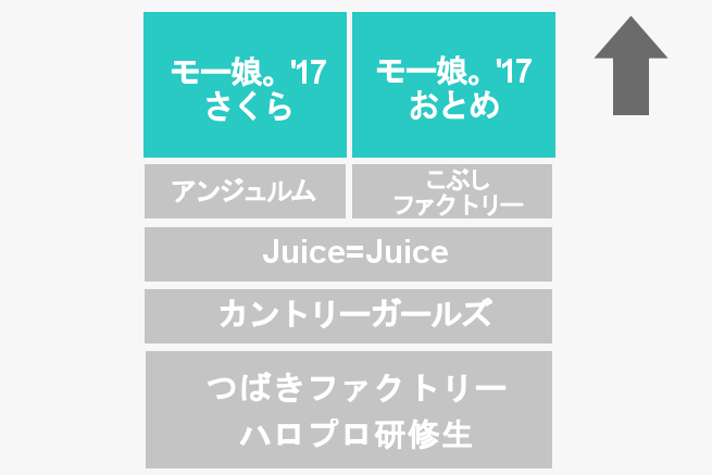 f:id:hiroseyonaka:20160905212210p:plain