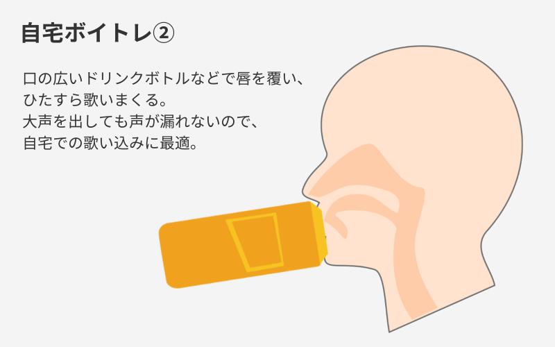 f:id:hiroseyonaka:20170122124017p:plain