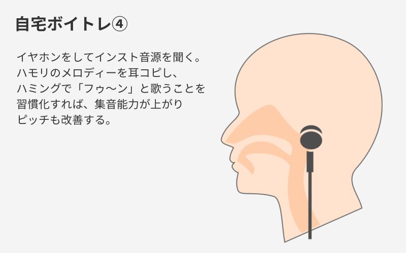 f:id:hiroseyonaka:20170122191300p:plain