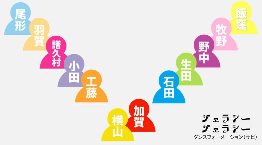 f:id:hiroseyonaka:20170228165035j:plain