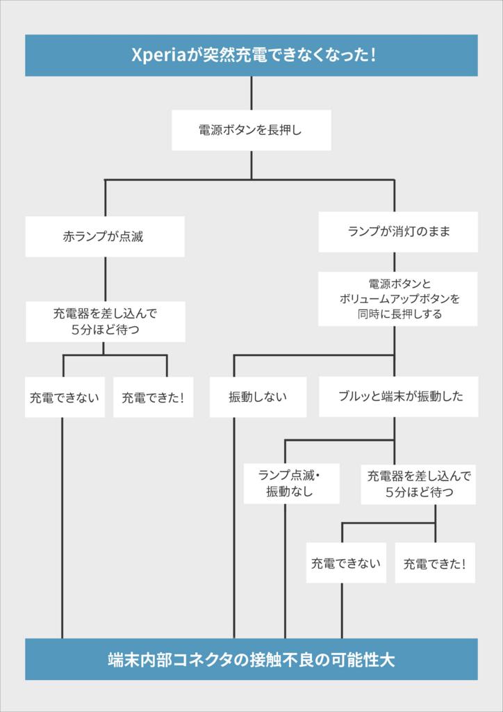 f:id:hiroseyonaka:20170311032454j:plain