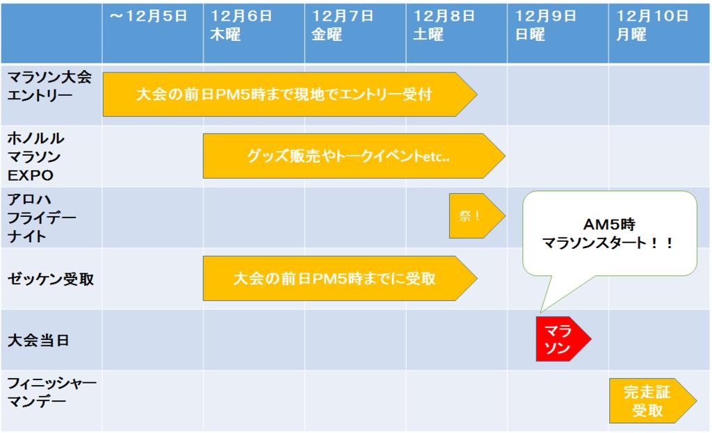 f:id:hirosh2727:20190107001231p:plain