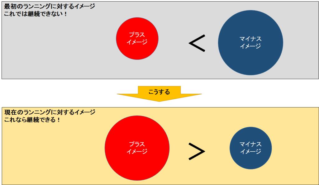 f:id:hirosh2727:20190108190039p:plain