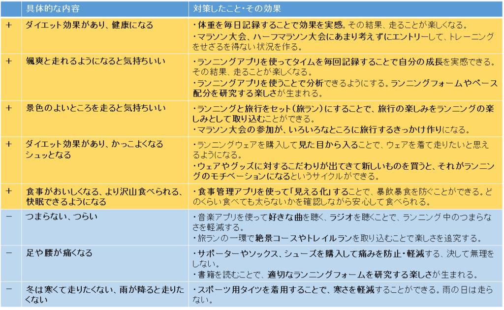 f:id:hirosh2727:20190108203755p:plain