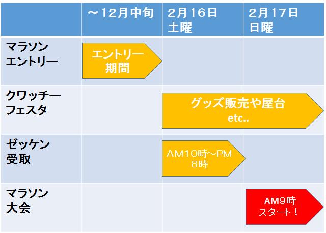 f:id:hirosh2727:20190222194233p:plain