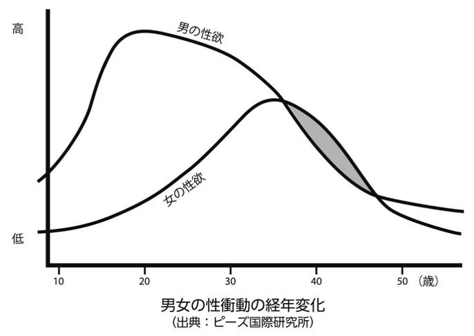 f:id:hiroshi-kizaki:20170326152240p:plain