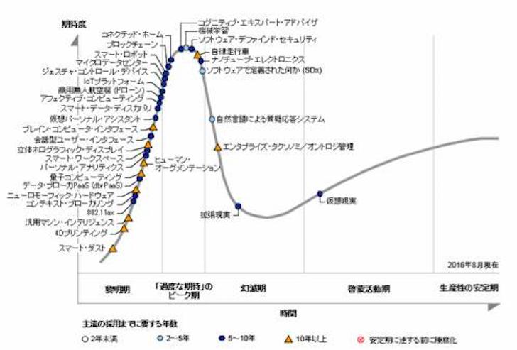 f:id:hiroshi-kizaki:20170326163216p:plain