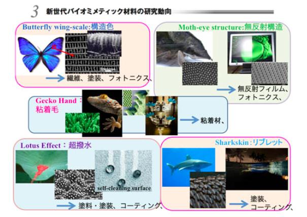 f:id:hiroshi-kizaki:20170326173756p:plain