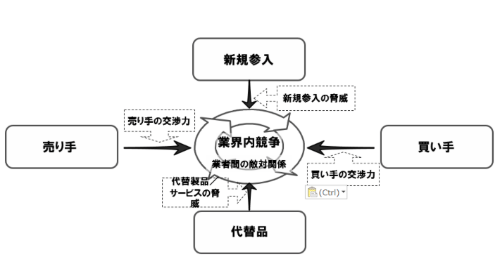 f:id:hiroshi-kizaki:20170402185302p:plain