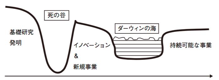 f:id:hiroshi-kizaki:20170402190723p:plain