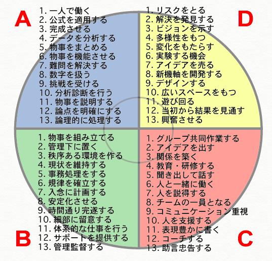 f:id:hiroshi-kizaki:20170404112733p:plain