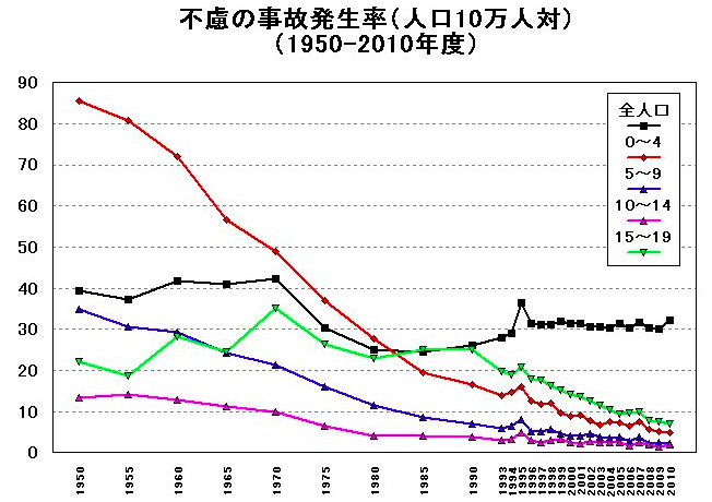 f:id:hiroshi-kizaki:20170413095150p:plain