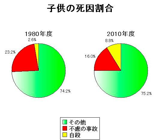 f:id:hiroshi-kizaki:20170413101545p:plain