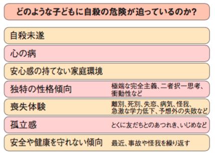 f:id:hiroshi-kizaki:20170413111057p:plain