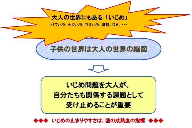 f:id:hiroshi-kizaki:20170413112433p:plain
