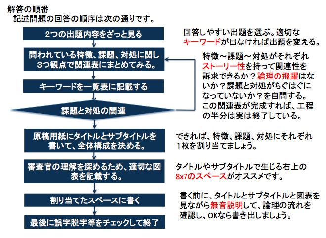 f:id:hiroshi-kizaki:20170503095608p:plain