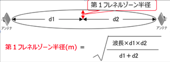f:id:hiroshi-kizaki:20170508083543p:plain