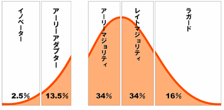 f:id:hiroshi-kizaki:20170611181259p:plain