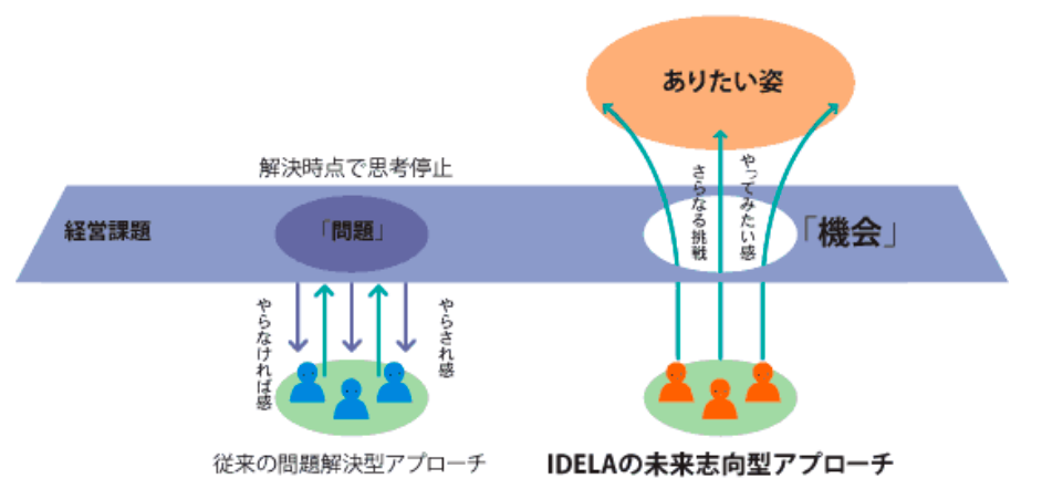 f:id:hiroshi-kizaki:20170612105349p:plain