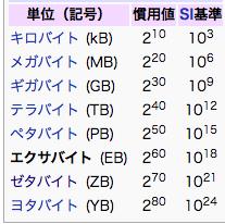 f:id:hiroshi-kizaki:20170614114132p:plain
