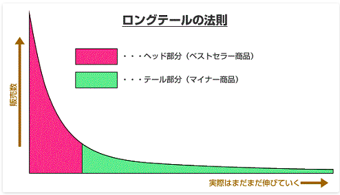 f:id:hiroshi-kizaki:20170614114219p:plain