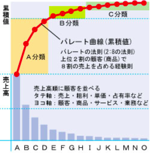 f:id:hiroshi-kizaki:20170614114455p:plain