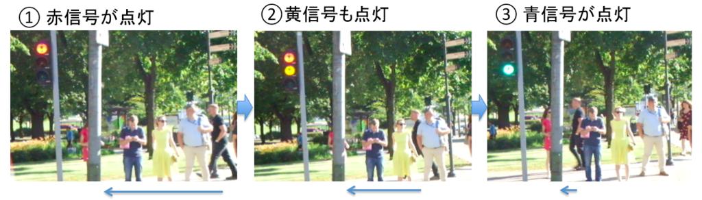 f:id:hiroshi-kizaki:20170809233452p:plain