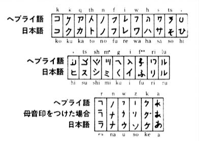 f:id:hiroshi-kizaki:20170810004238p:plain