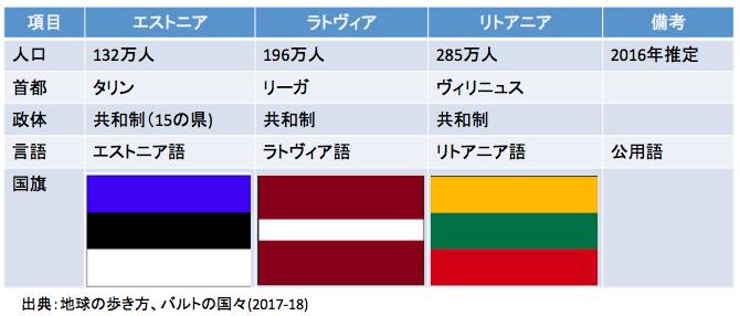 f:id:hiroshi-kizaki:20170810132726p:plain