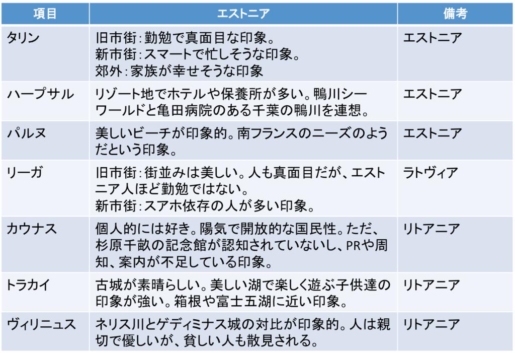 f:id:hiroshi-kizaki:20170810145744p:plain