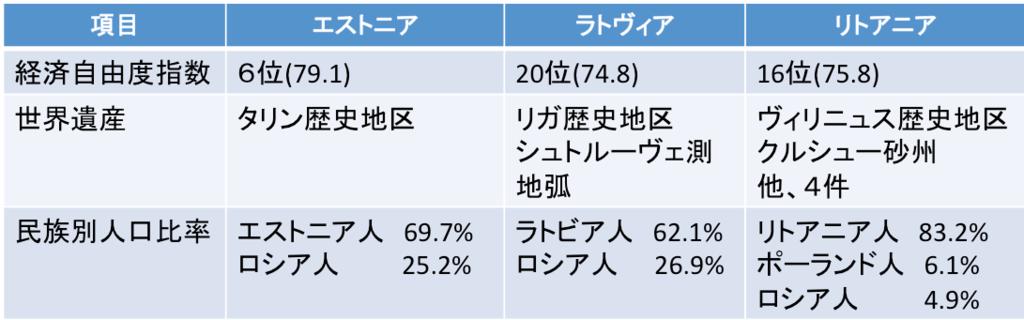 f:id:hiroshi-kizaki:20170810222809p:plain
