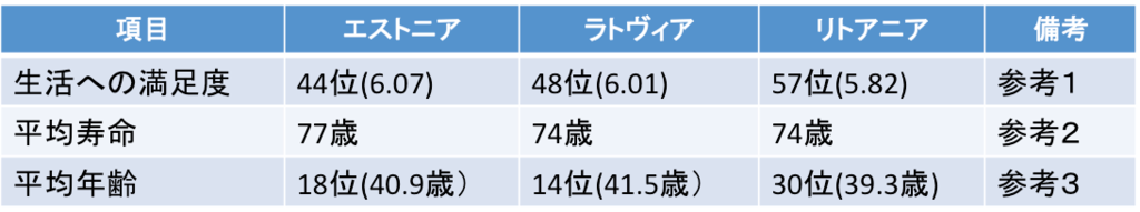 f:id:hiroshi-kizaki:20170810222918p:plain
