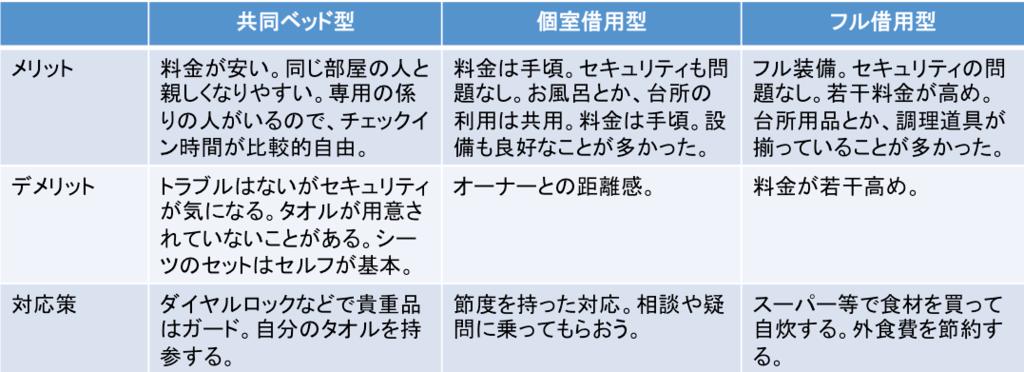 f:id:hiroshi-kizaki:20170811022559p:plain