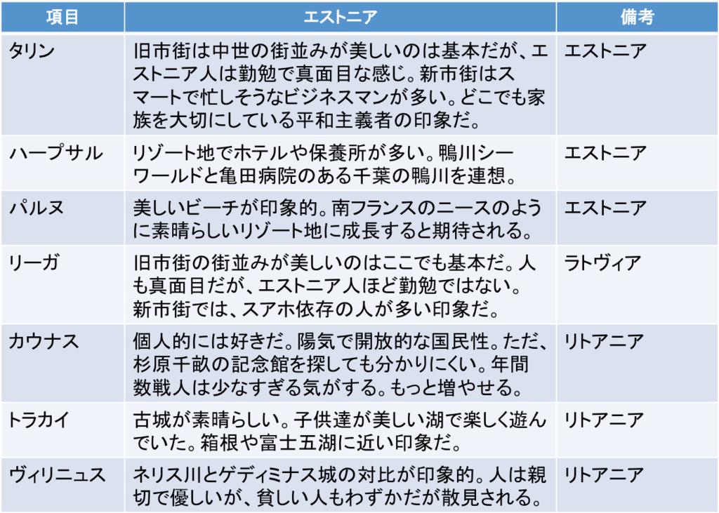 f:id:hiroshi-kizaki:20170819085555p:plain
