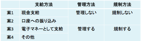 f:id:hiroshi-kizaki:20170827174416p:plain