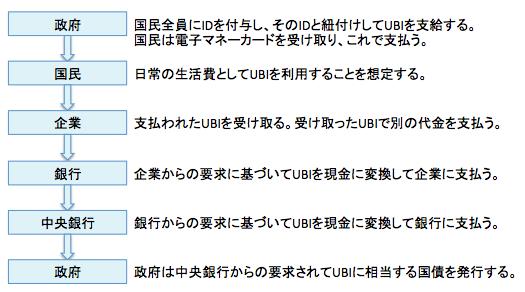 f:id:hiroshi-kizaki:20170827174744p:plain