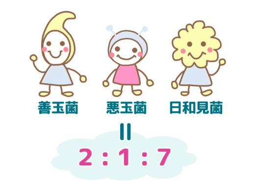 f:id:hiroshi-kizaki:20170831094959p:plain