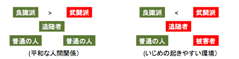 f:id:hiroshi-kizaki:20170831100530p:plain