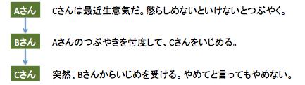 f:id:hiroshi-kizaki:20170831134609p:plain